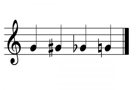 piano-ology-how-to-read-music-accidentals-featured