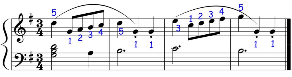 piano-ology-how-to-read-music-the-musical-way-bach-example-fingering