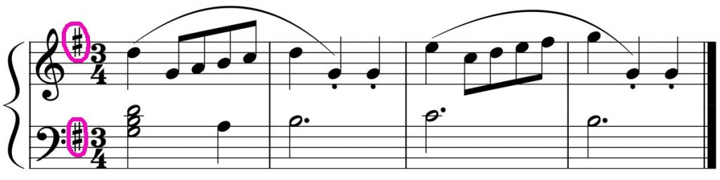 piano-ology-how-to-read-music-like-a-musician-bach-example-key-center