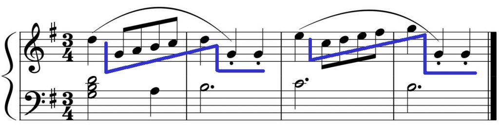 piano-ology-how-to-read-music-the-musical-way-bach-example-melodic-shape