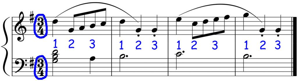 piano-ology-how-to-read-music-like-a-musician-bach-example-meter