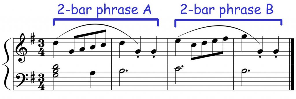 piano-ology-how-to-read-music-the-musical-way-bach-example-phrases