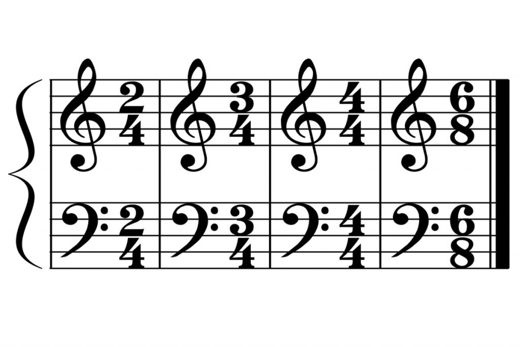 piano-ology-how-to-read-music-time-signatures-featured