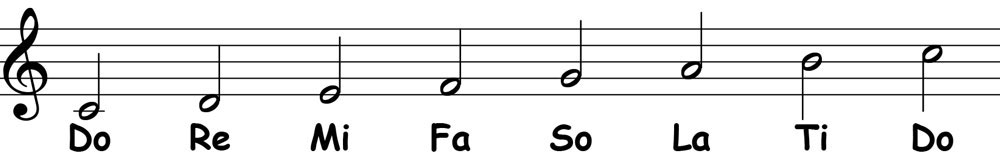 piano-ology-scales-c-major-ear-training-linear-ascending