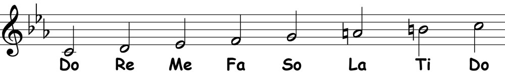 piano-ology-scales-c-melodic-minor-ear-training-linear-ascending