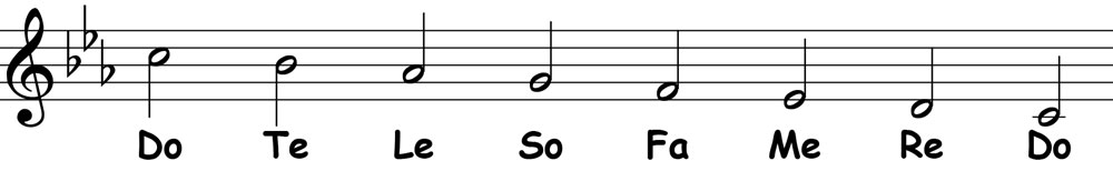 piano-ology-scales-c-melodic-minor-ear-training-linear-descending