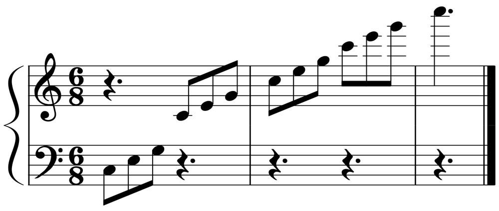 piano-ology-chords-consonance-dissonance-example-1