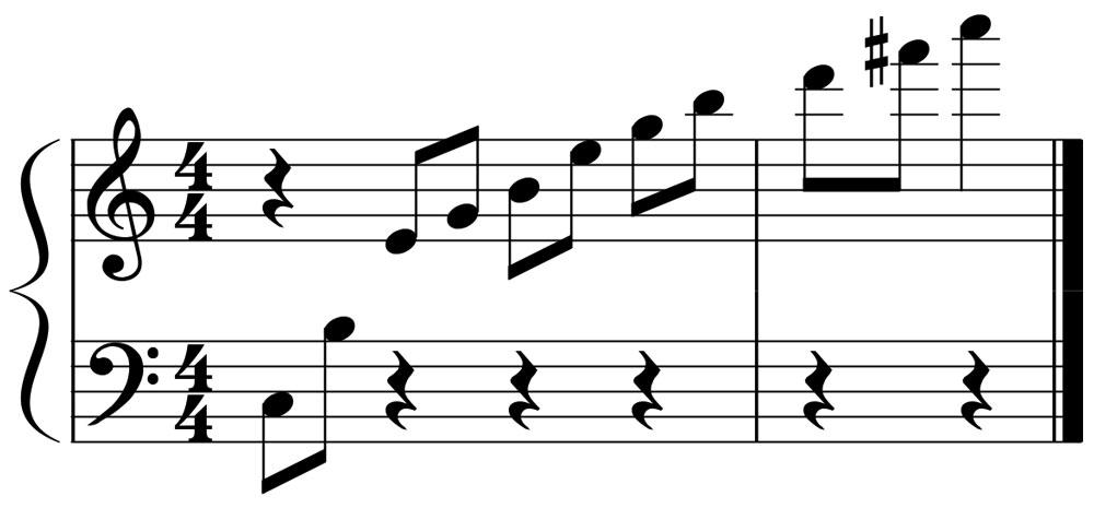 piano-ology-chords-consonance-dissonance-example-3
