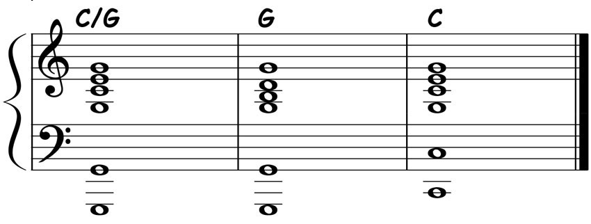 piano-ology-chords-inversions