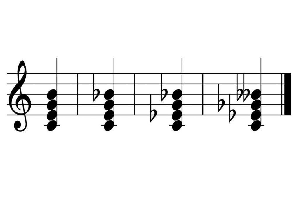 piano-ology-chords-seventh-chords-you-gotta-know-featured