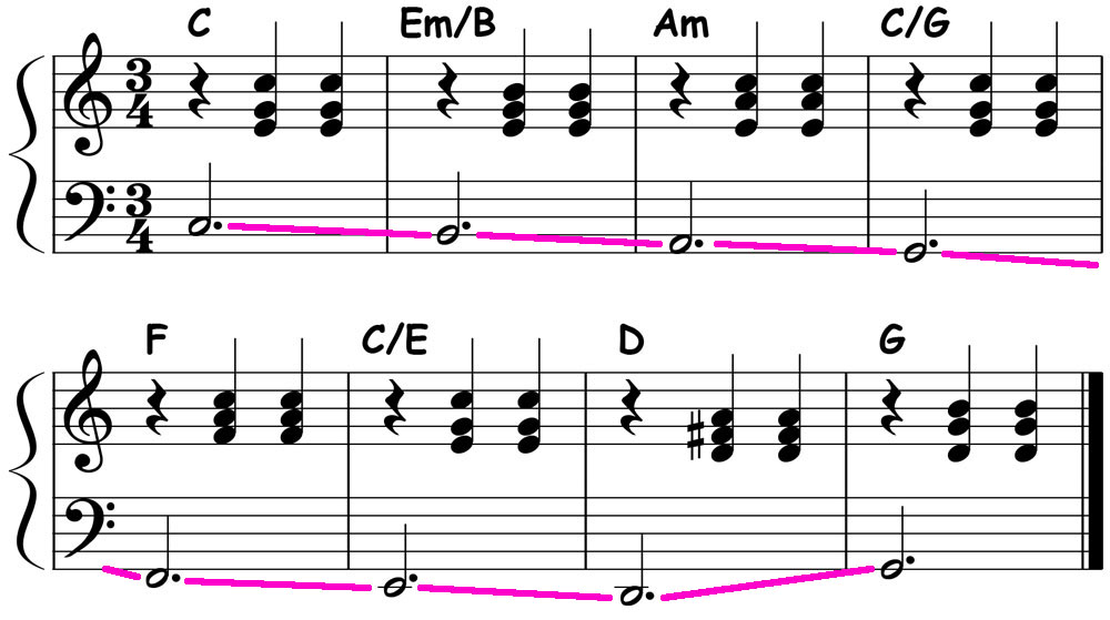 piano-ology-chord-progressions-chord-inversion-bass-melody-example-with-inversion