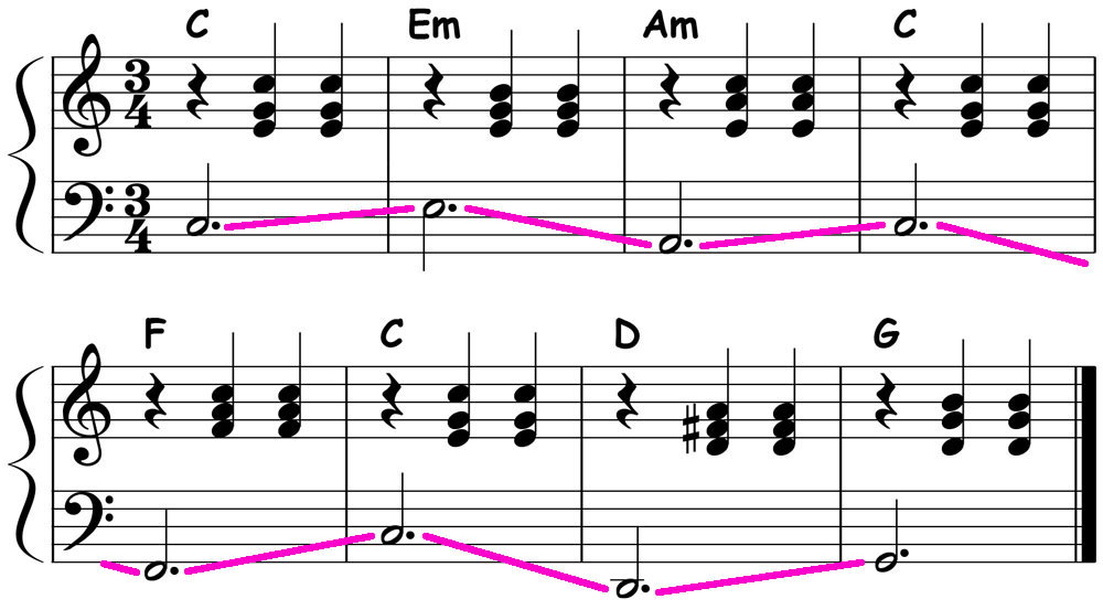 piano-ology-chord-progressions-chord-inversion-bass-melody-example-without-inversion