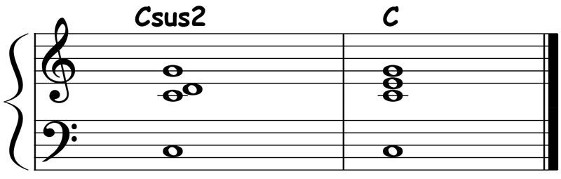 piano-ology-chord-progressions-suspensions-notation