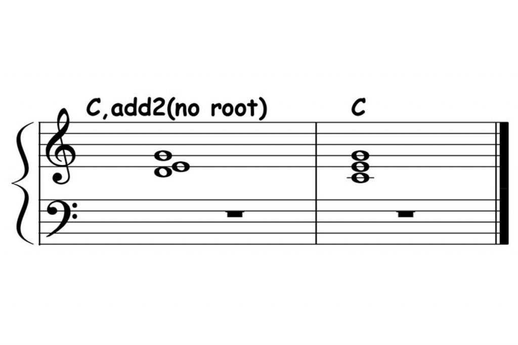 piano-ology-chord-progressions-suspensions-rootless-add2-resolved-to-c-major-triad-featured