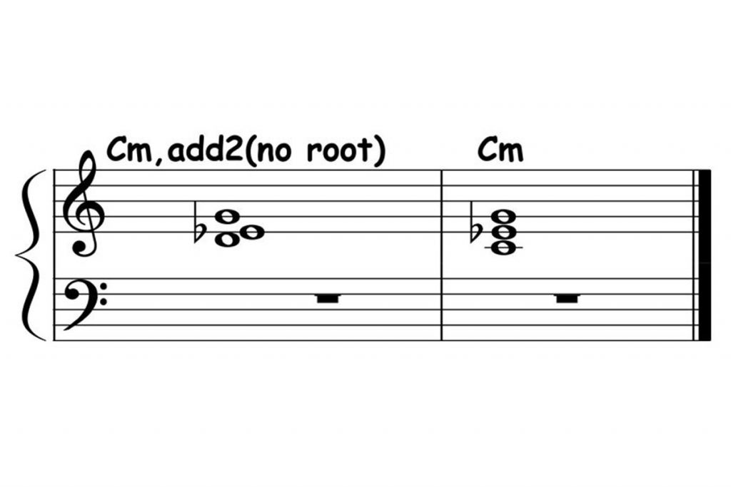piano-ology-chord-progressions-suspensions-rootless-add2-resolved-to-c-minor-triad-featured