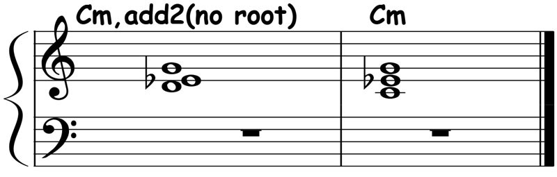 piano-ology-chord-progressions-suspensions-rootless-add2-resolved-to-c-minor-triad-notation