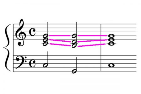 piano-ology-chord-progressions-voice-leading-featured