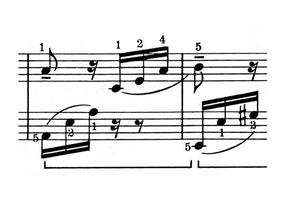 piano-ology-piano-technique-finger-numbers-featured