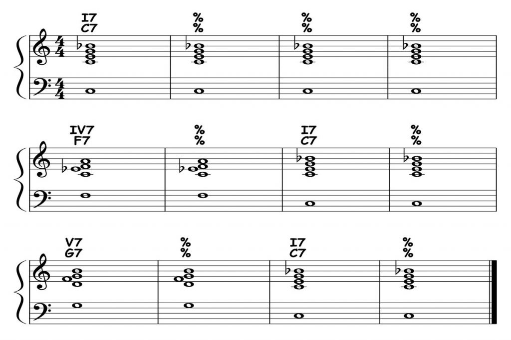 piano-ology-blues-school-major-blues-12-bar-form-and-harmony-variation-01-featured