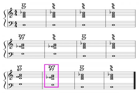 piano-ology-blues-school-major-blues-12-bar-form-and-harmony-variation-02-featured