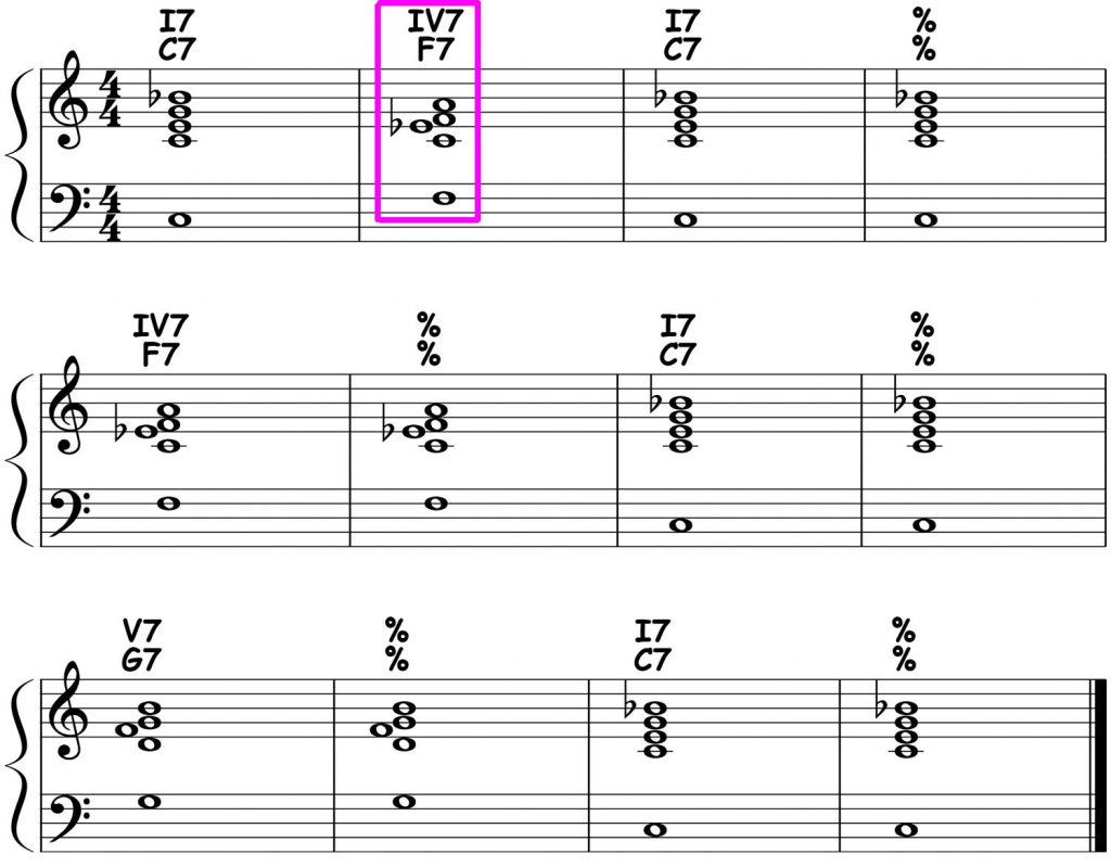 piano-ology-blues-school-major-blues-12-bar-form-and-harmony-variation-03.j