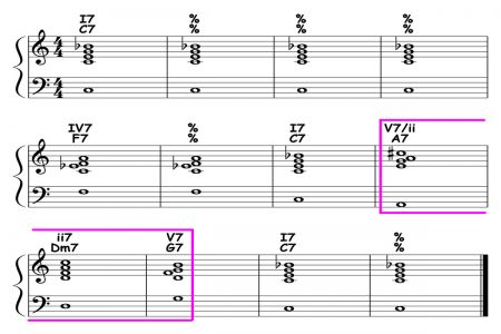 piano-ology-blues-school-major-blues-12-bar-form-and-harmony-variation-06-featured