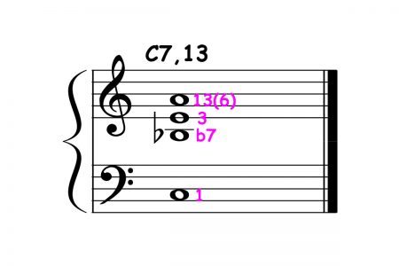 piano-ology-jazz-school-chord-voicings-c-dominant-7-add13-drop5-featured