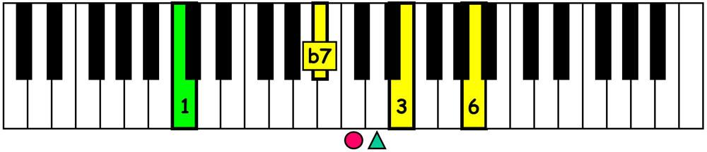 piano-ology-jazz-school-chord-voicings-c-dominant-7-add13-drop5-keyboard