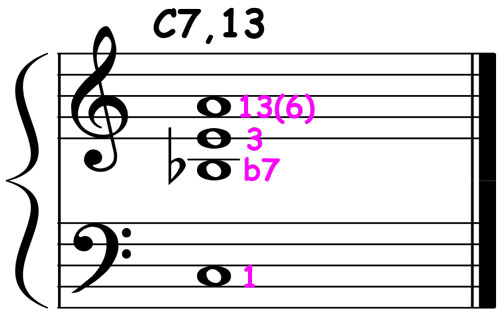 piano-ology-jazz-school-chord-voicings-c-dominant-7-add13-drop5-notation