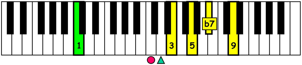 piano-ology-jazz-school-chord-voicings-c-dominant-7-add9-v1-keyboard