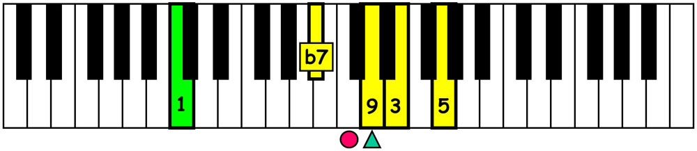 piano-ology-jazz-school-chord-voicings-c-dominant-7-add9-v2-keyboard