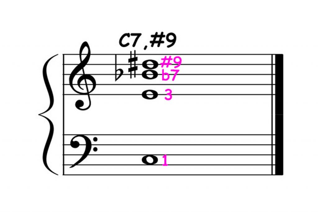 piano-ology-jazz-school-chord-voicings-c-dominant-7-addsharp9-drop5-featured
