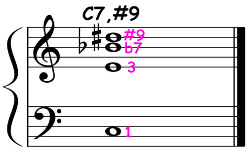 piano-ology-jazz-school-chord-voicings-c-dominant-7-addsharp9-notation