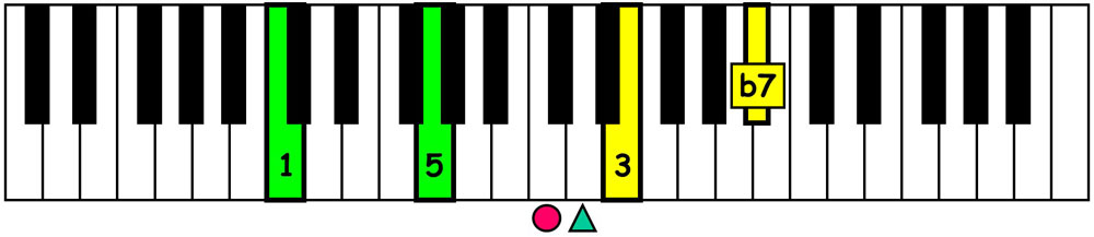 piano-ology-jazz-school-chord-voicings-c-dominant-7-definitive-tones-over-perfect-5th-keyboard