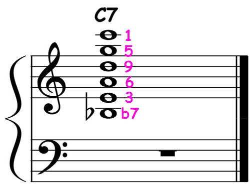 piano-ology-jazz-school-chord-voicings-c-dominant-7-killer-joe-notation