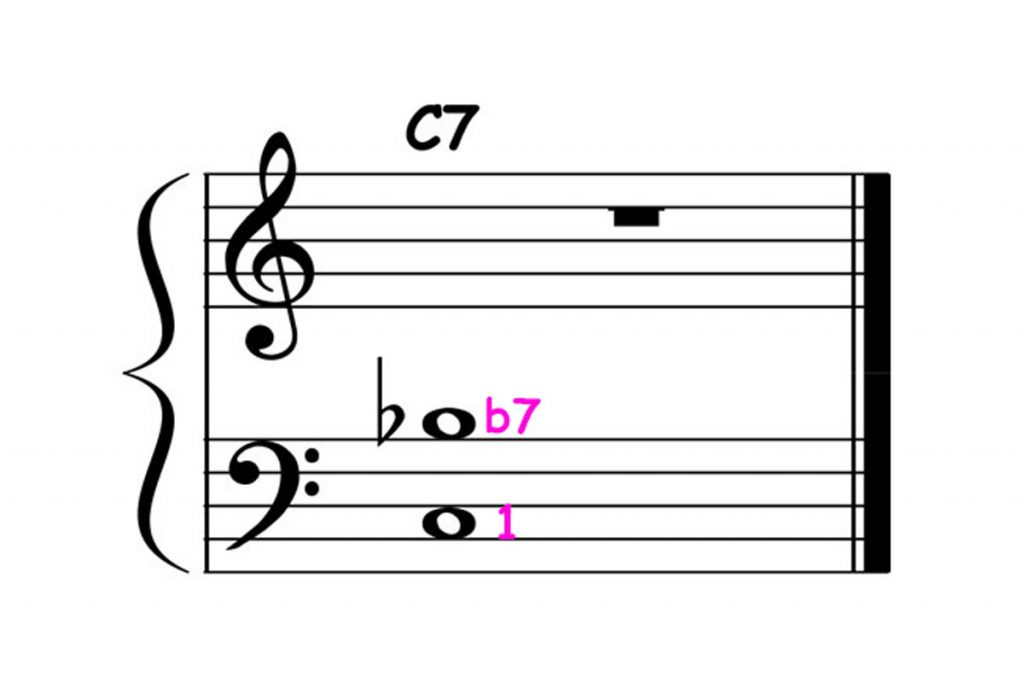 piano-ology-jazz-school-chord-voicings-c-dominant-7-left-hand-shell-featured