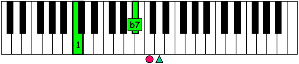 piano-ology-jazz-school-chord-voicings-c-dominant-7-left-hand-shell-keyboard