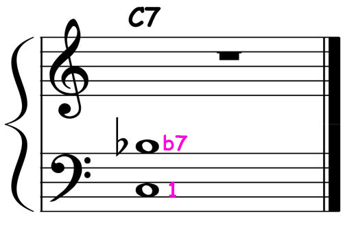 piano-ology-jazz-school-chord-voicings-c-dominant-7-left-hand-shell-notation