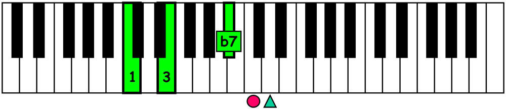piano-ology-jazz-school-chord-voicings-c-dominant-7-root-plus-definitive-tones-v1-keyboard