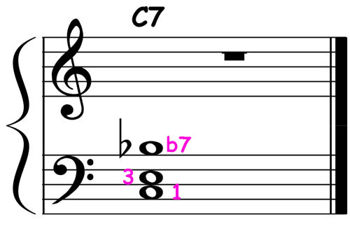piano-ology-jazz-school-chord-voicings-c-dominant-7-root-plus-definitive-tones-v1-notation