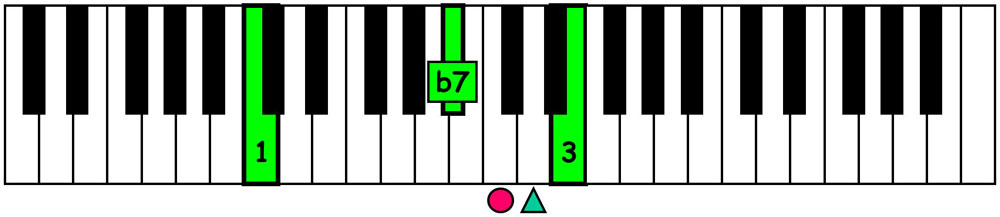 piano-ology-jazz-school-chord-voicings-c-dominant-7-root-plus-definitive-tones-v2-keyboard