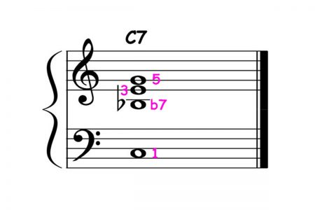 piano-ology-jazz-school-chord-voicings-c-dominant-7-triad-over-root-featured