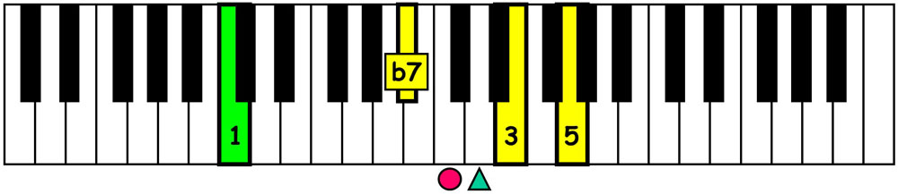 piano-ology-jazz-school-chord-voicings-c-dominant-7-triad-over-root-keyboard