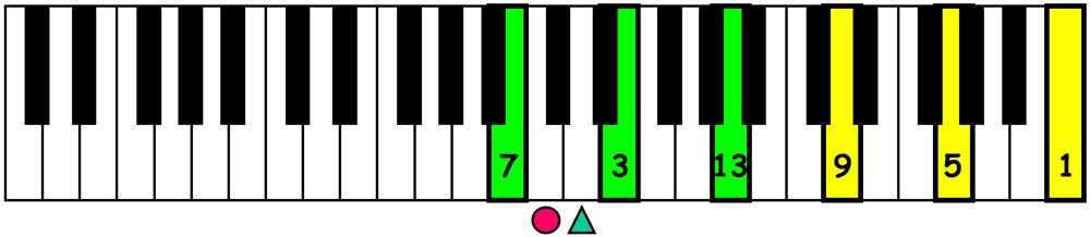 piano-ology-jazz-school-chord-voicings-c-major-7-add-9-add-13-keyboard