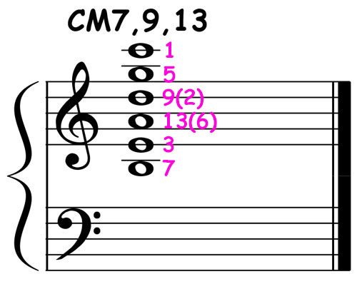 piano-ology-jazz-school-chord-voicings-c-major-7-add-9-add-13-notation