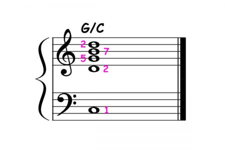 piano-ology-jazz-school-chord-voicings-c-major-7-g-over-c-featured