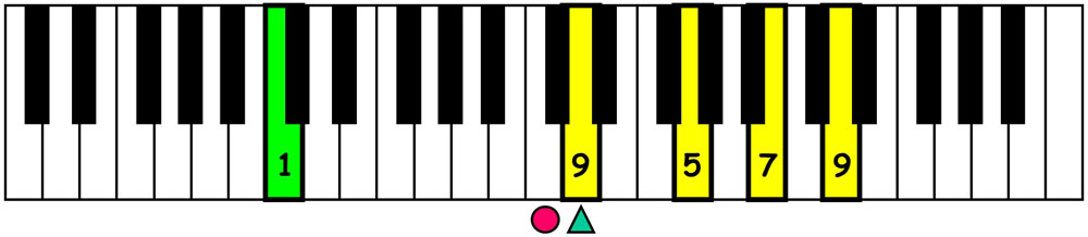 piano-ology-jazz-school-chord-voicings-c-major-7-g-over-c-keyboard