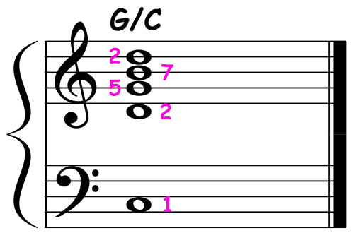 piano-ology-jazz-school-chord-voicings-c-major-7-g-over-c-notation