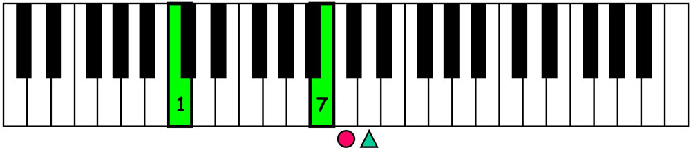 piano-ology-jazz-school-chord-voicings-c-major-7-left-hand-shell-keyboard