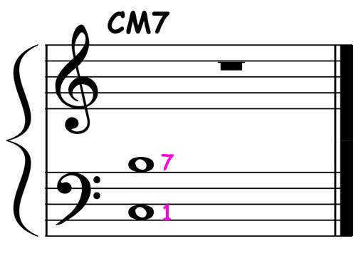 piano-ology-jazz-school-chord-voicings-c-major-7-left-hand-shell-notation